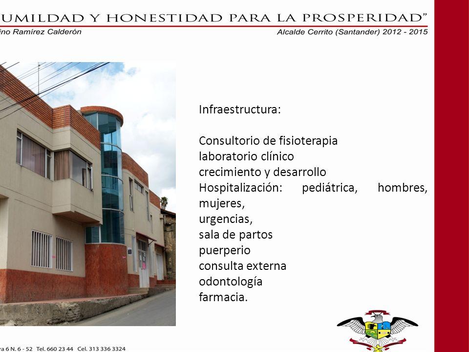 Infraestructura: Consultorio de fisioterapia. laboratorio clínico. crecimiento y desarrollo. Hospitalización: pediátrica, hombres, mujeres,
