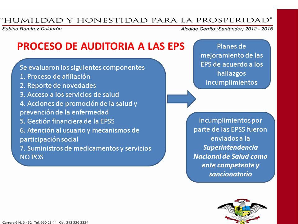 PROCESO DE AUDITORIA A LAS EPS