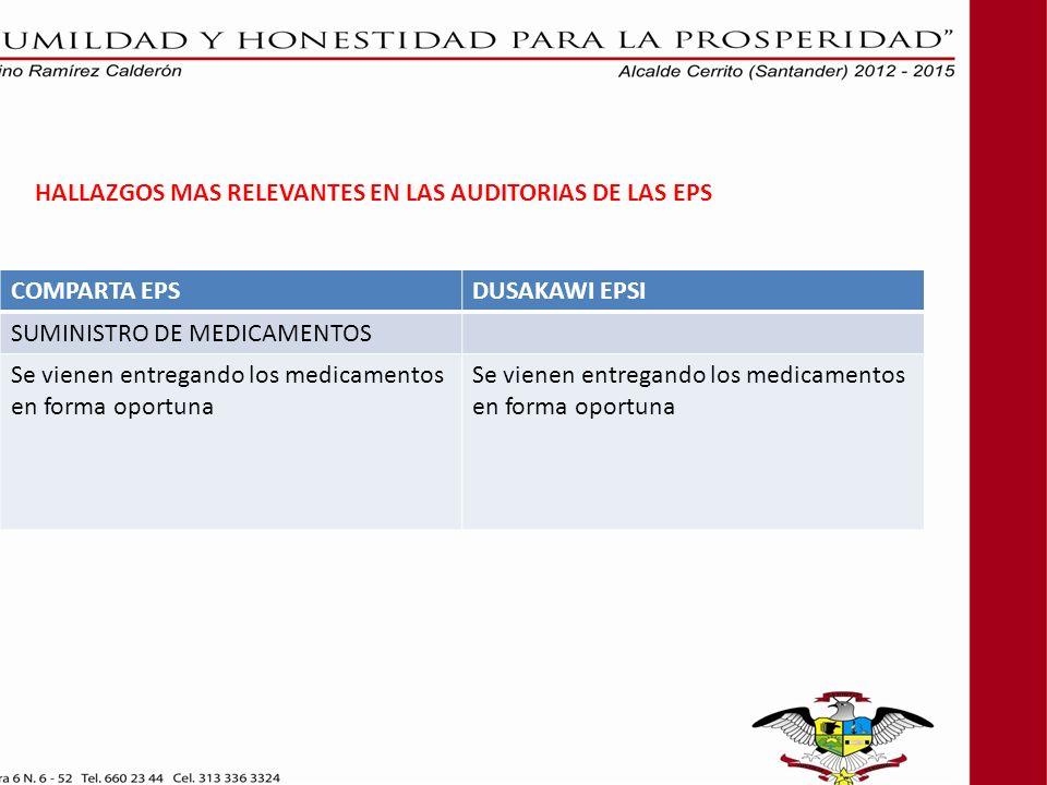 HALLAZGOS MAS RELEVANTES EN LAS AUDITORIAS DE LAS EPS