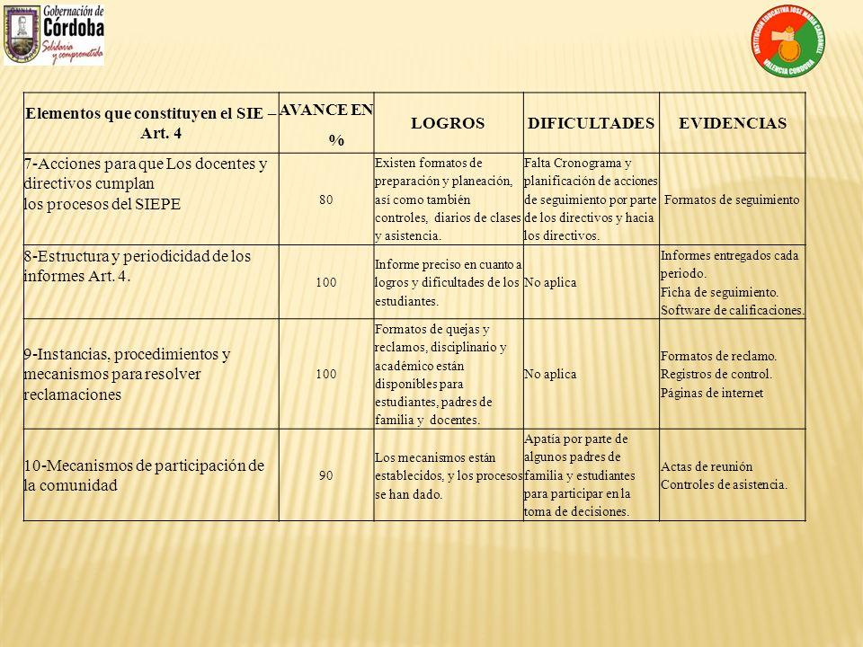 Elementos que constituyen el SIE – Art. 4