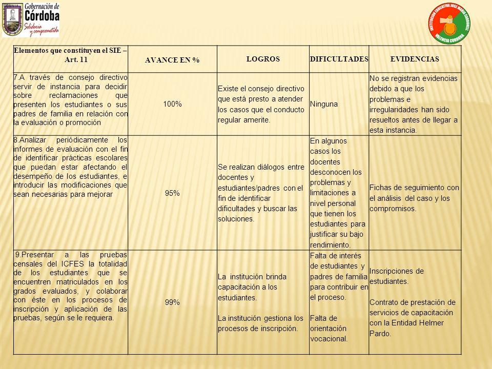 Elementos que constituyen el SIE – Art. 11