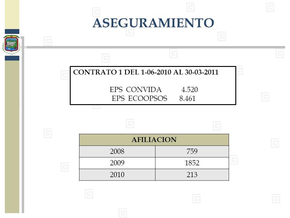 ASEGURAMIENTO CONTRATO 1 DEL 1-06-2010 AL 30-03-2011 EPS CONVIDA 4.520