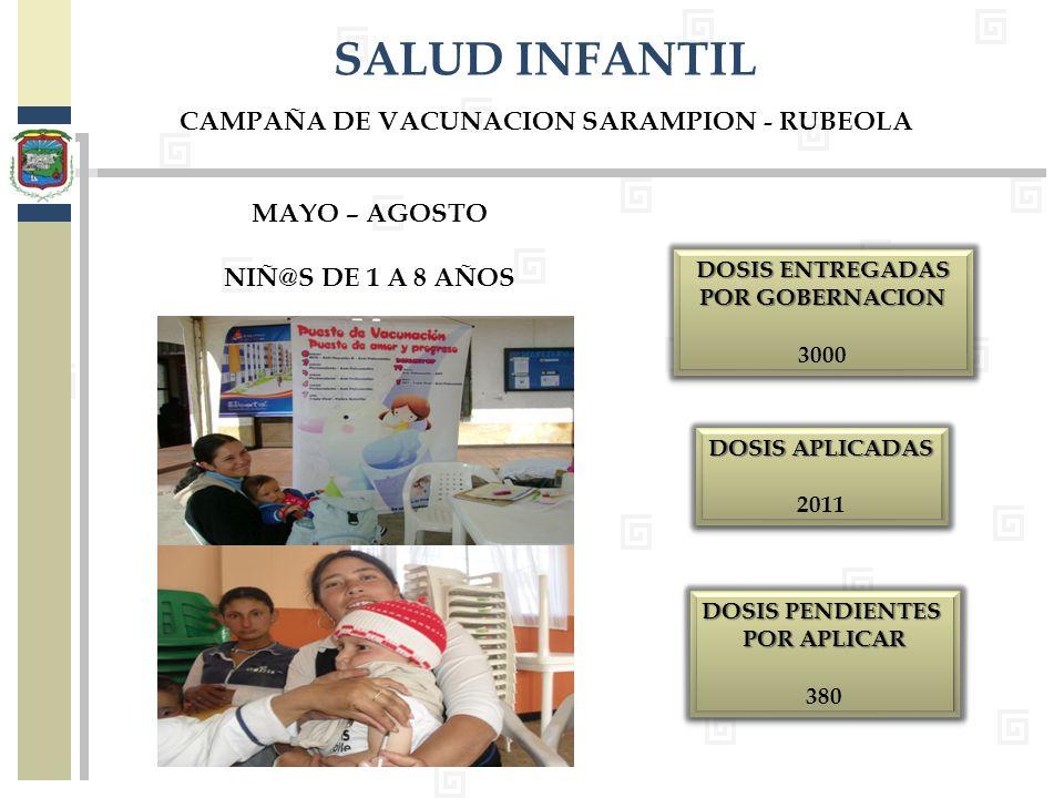 SALUD INFANTIL CAMPAÑA DE VACUNACION SARAMPION - RUBEOLA MAYO – AGOSTO