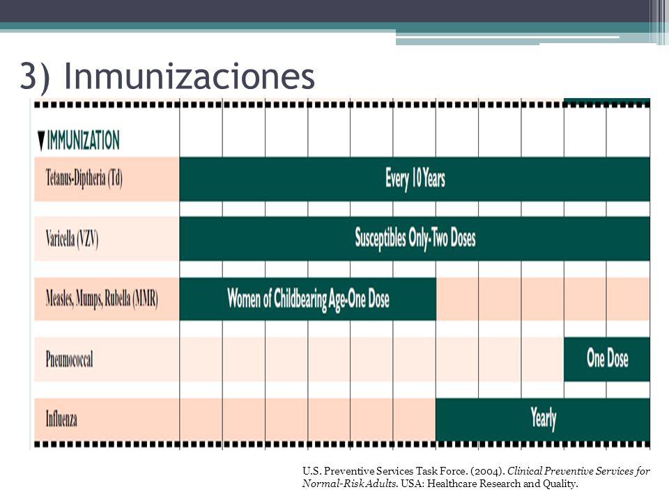 3) Inmunizaciones 3) Inmunizaciones