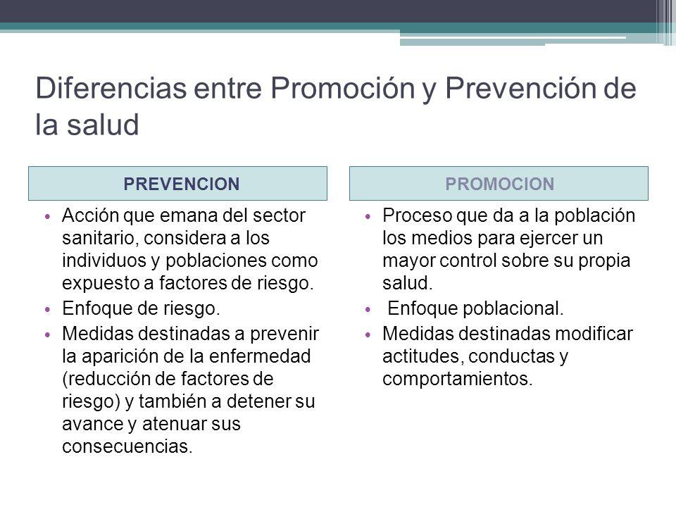 Diferencias entre Promoción y Prevención de la salud
