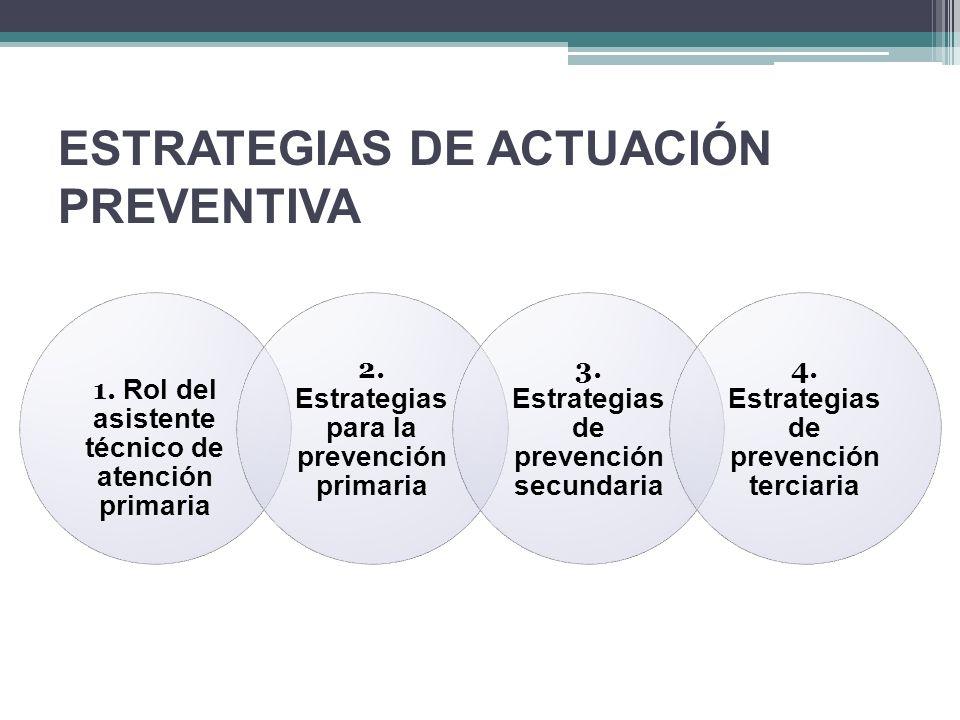 ESTRATEGIAS DE ACTUACIÓN PREVENTIVA