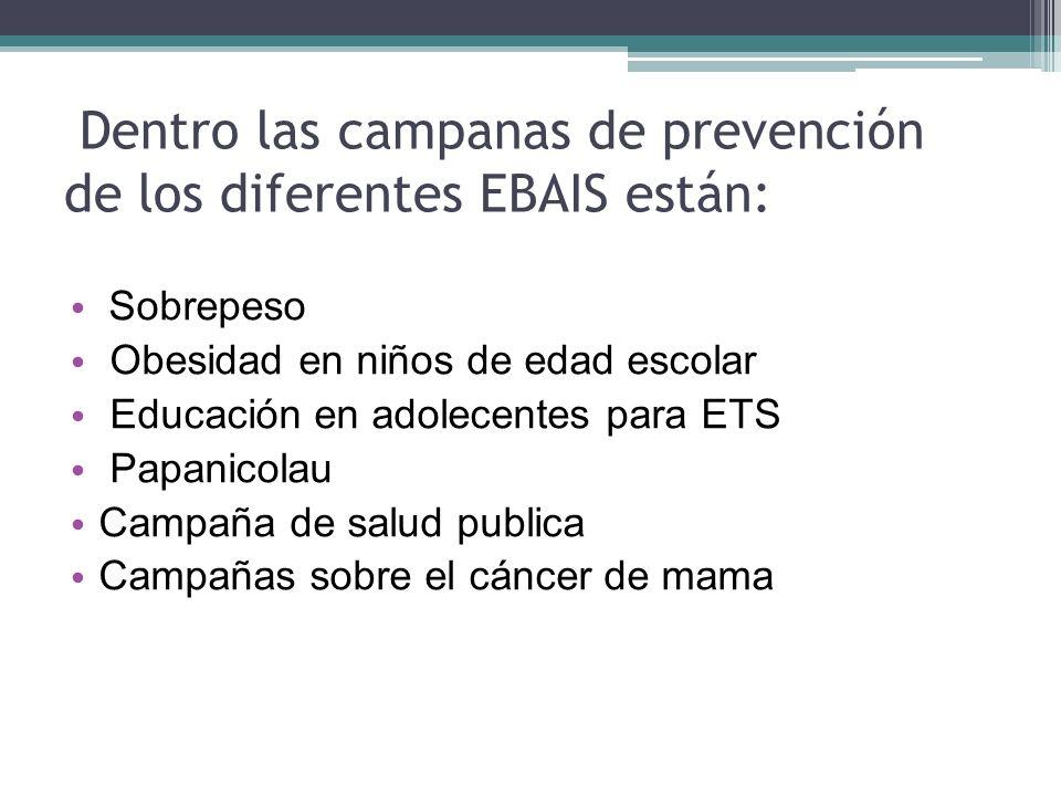 Dentro las campanas de prevención de los diferentes EBAIS están: