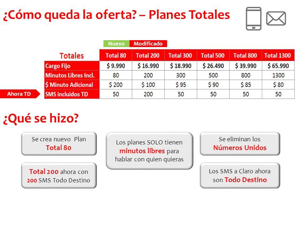 ¿Cómo queda la oferta – Planes Totales