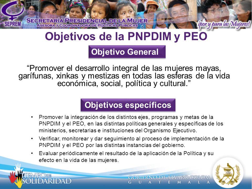 Objetivos de la PNPDIM y PEO
