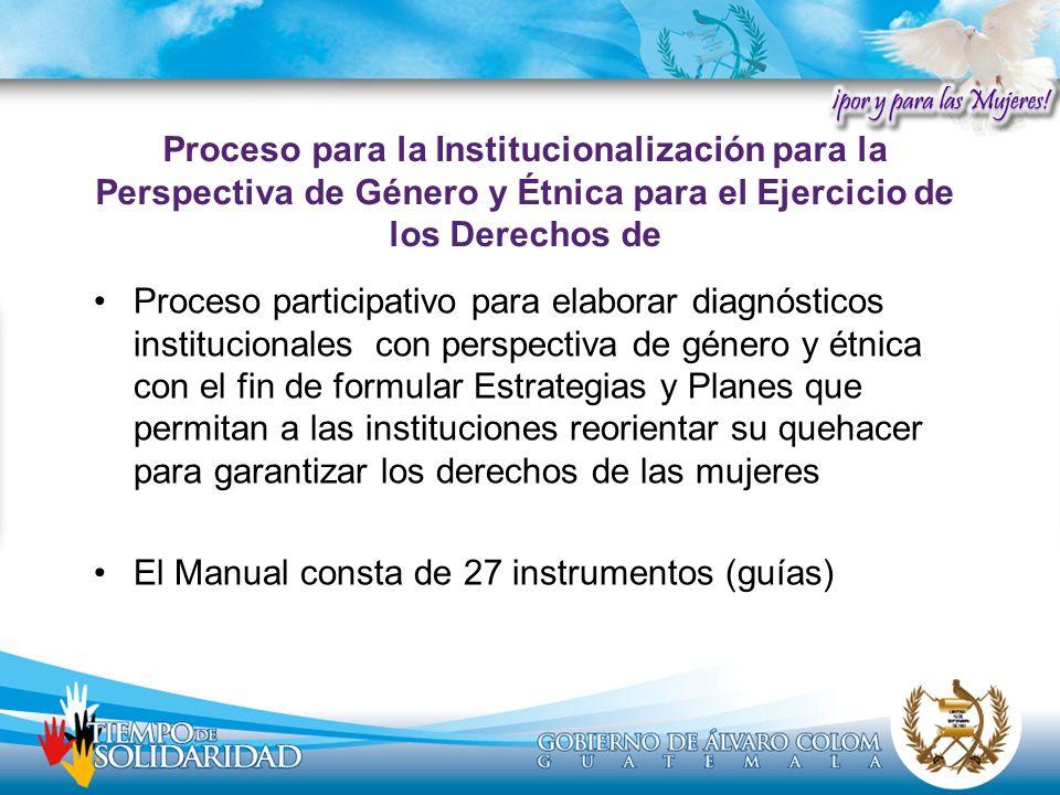 Proceso para la Institucionalización para la Perspectiva de Género y Étnica para el Ejercicio de los Derechos de