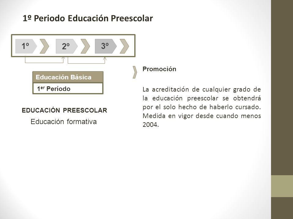 1º Periodo Educación Preescolar