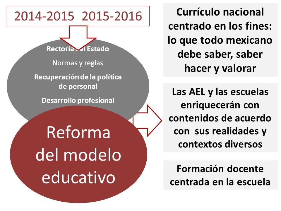 Reforma del modelo educativo