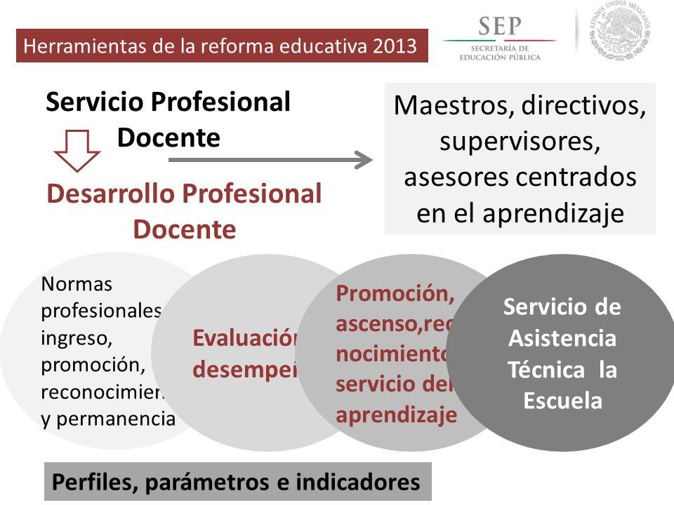Servicio Profesional Docente Desarrollo Profesional Docente