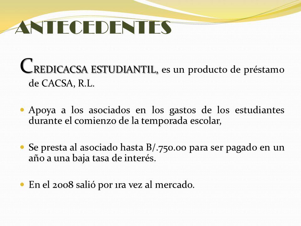 CREDICACSA ESTUDIANTIL, es un producto de préstamo de CACSA, R.L.