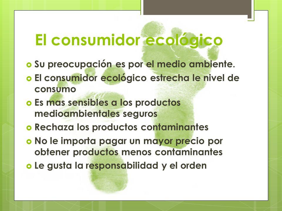 El consumidor ecológico