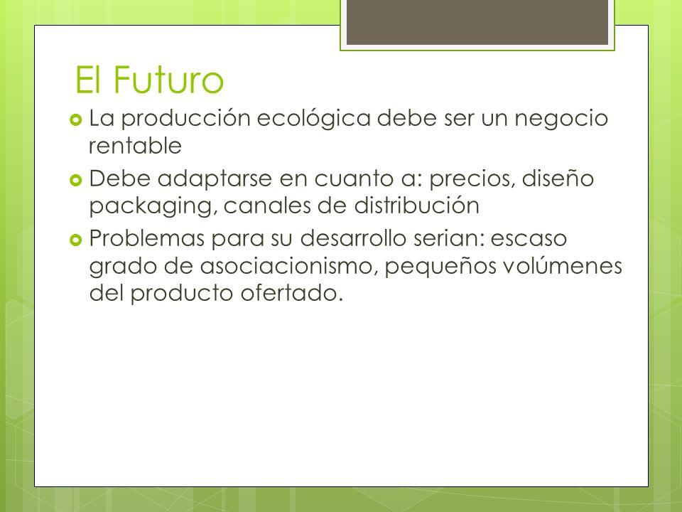El Futuro La producción ecológica debe ser un negocio rentable
