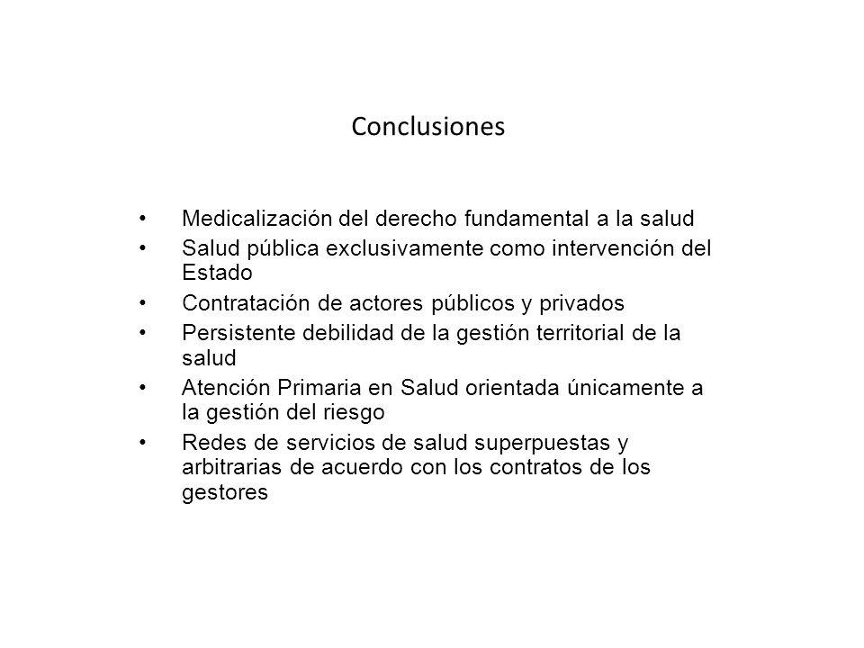 Conclusiones Medicalización del derecho fundamental a la salud