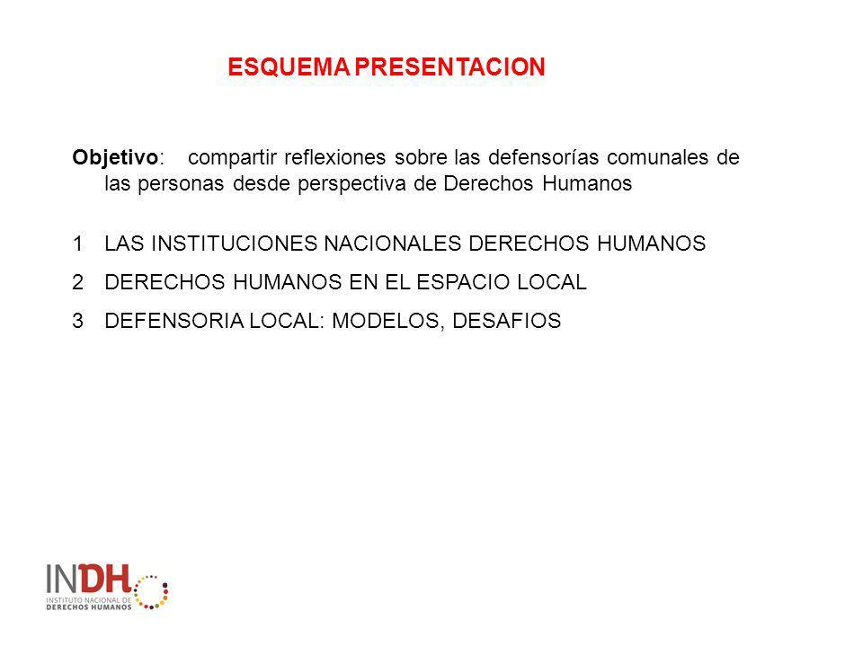 ESQUEMA PRESENTACION Objetivo: compartir reflexiones sobre las defensorías comunales de las personas desde perspectiva de Derechos Humanos.