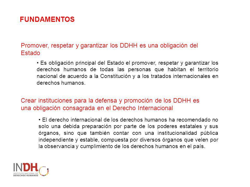 FUNDAMENTOS Promover, respetar y garantizar los DDHH es una obligación del Estado.