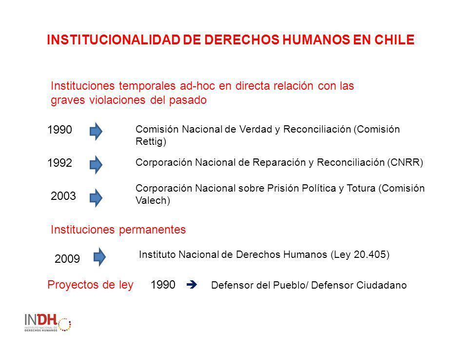 INSTITUCIONALIDAD DE DERECHOS HUMANOS EN CHILE