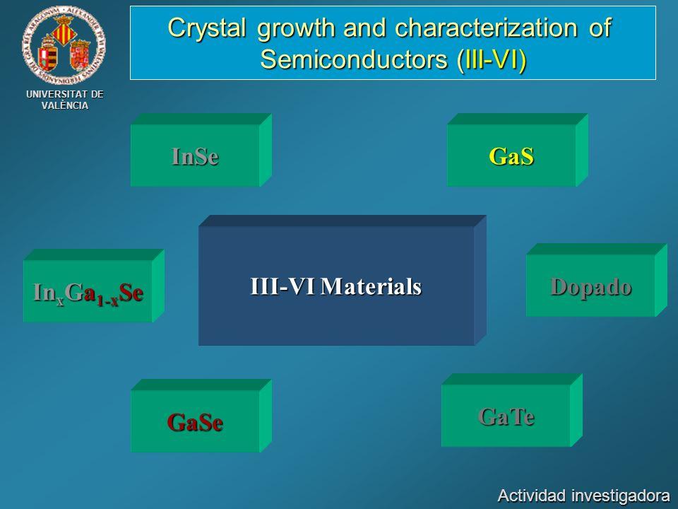 Crystal growth and characterization of Semiconductors (III-VI)