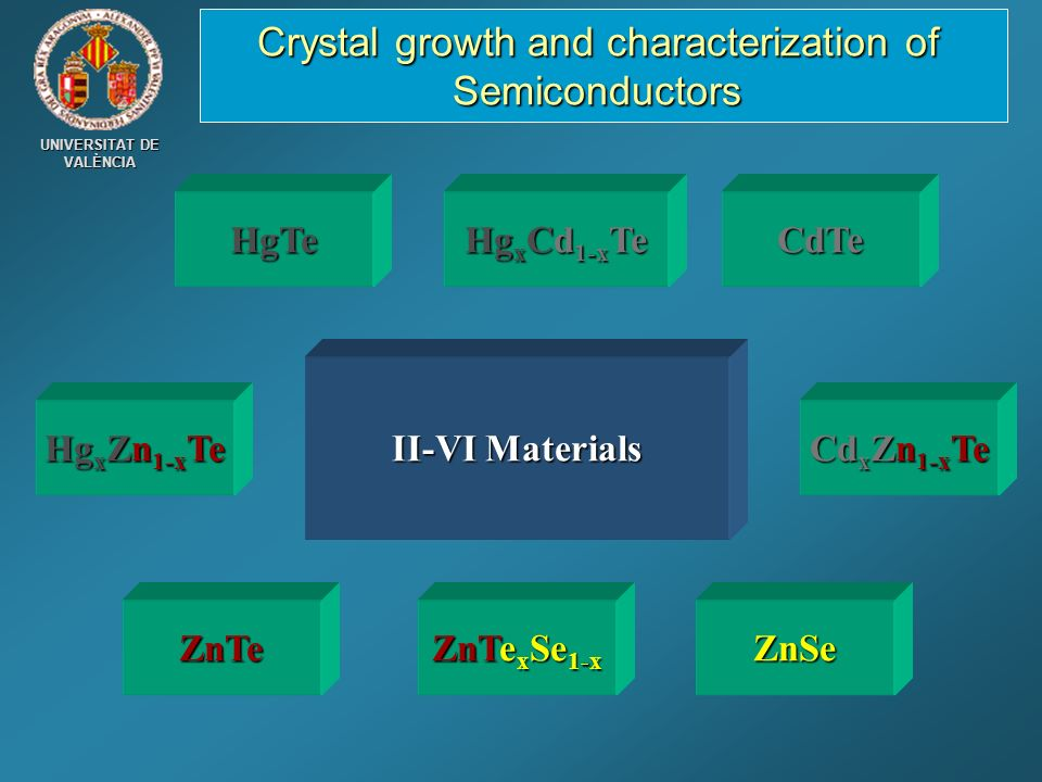 Crystal growth and characterization of