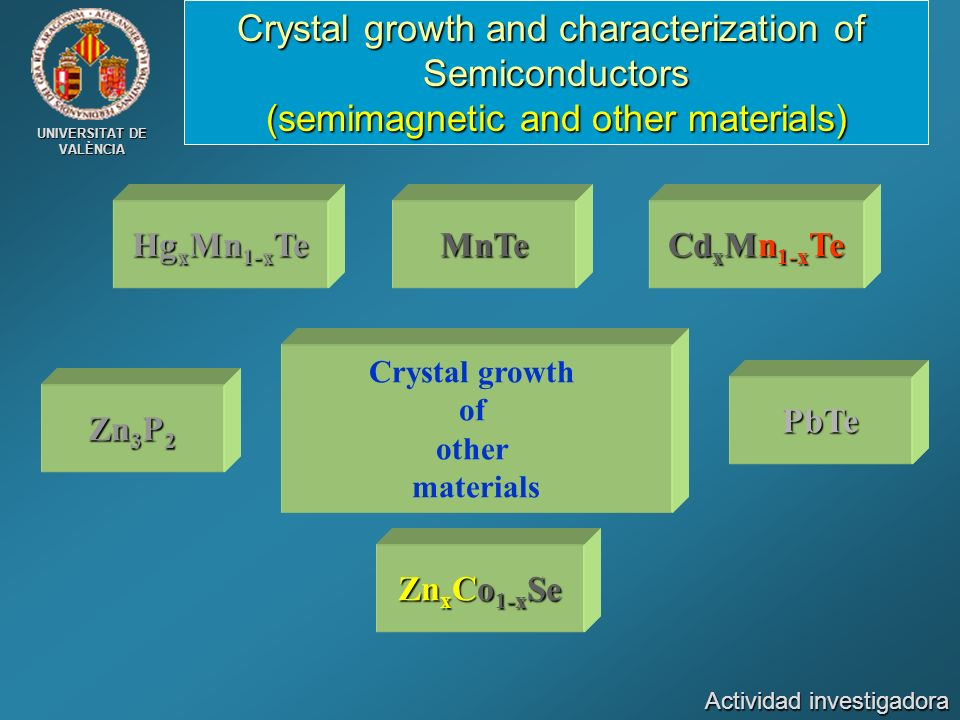 Crystal growth and characterization of Semiconductors