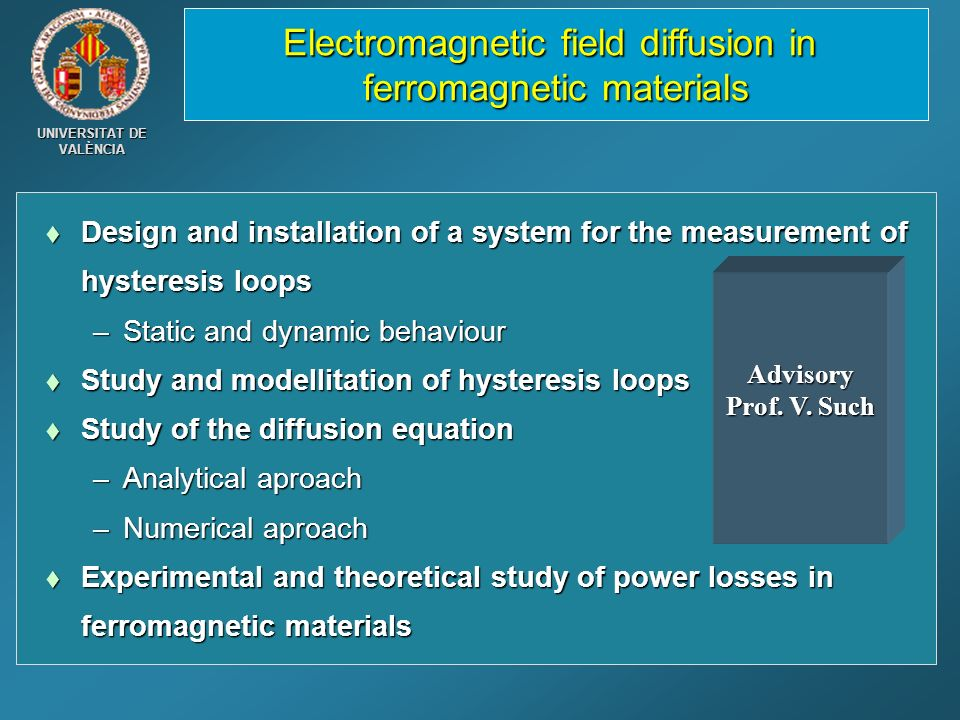 Electromagnetic field diffusion in ferromagnetic materials