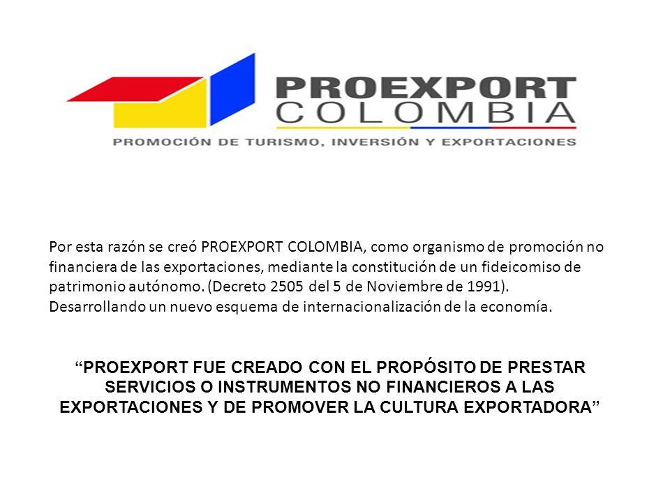Por esta razón se creó PROEXPORT COLOMBIA, como organismo de promoción no financiera de las exportaciones, mediante la constitución de un fideicomiso de patrimonio autónomo. (Decreto 2505 del 5 de Noviembre de 1991). Desarrollando un nuevo esquema de internacionalización de la economía.