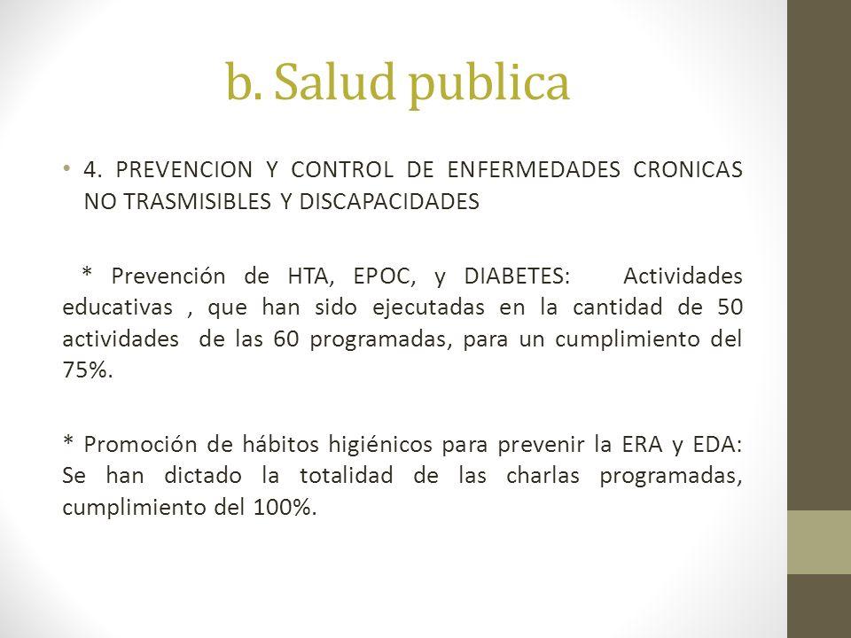 b. Salud publica 4. PREVENCION Y CONTROL DE ENFERMEDADES CRONICAS NO TRASMISIBLES Y DISCAPACIDADES.