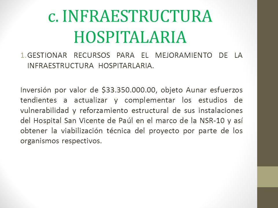 c. INFRAESTRUCTURA HOSPITALARIA