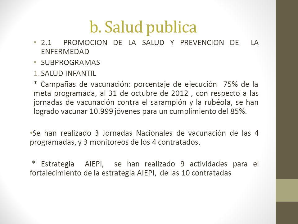 b. Salud publica 2.1 PROMOCION DE LA SALUD Y PREVENCION DE LA ENFERMEDAD. SUBPROGRAMAS. SALUD INFANTIL.