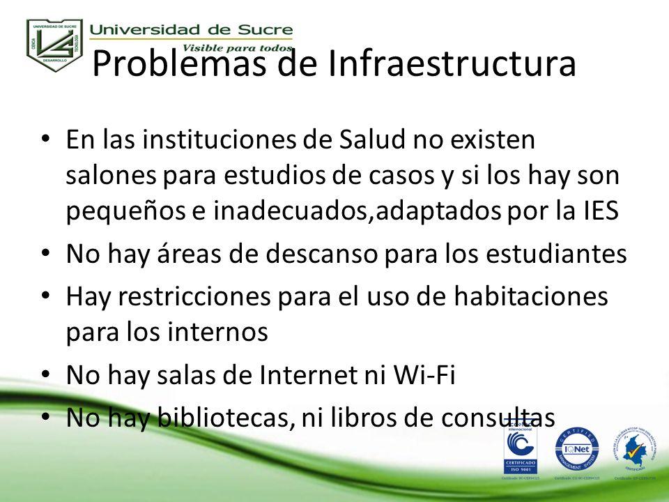 Problemas de Infraestructura