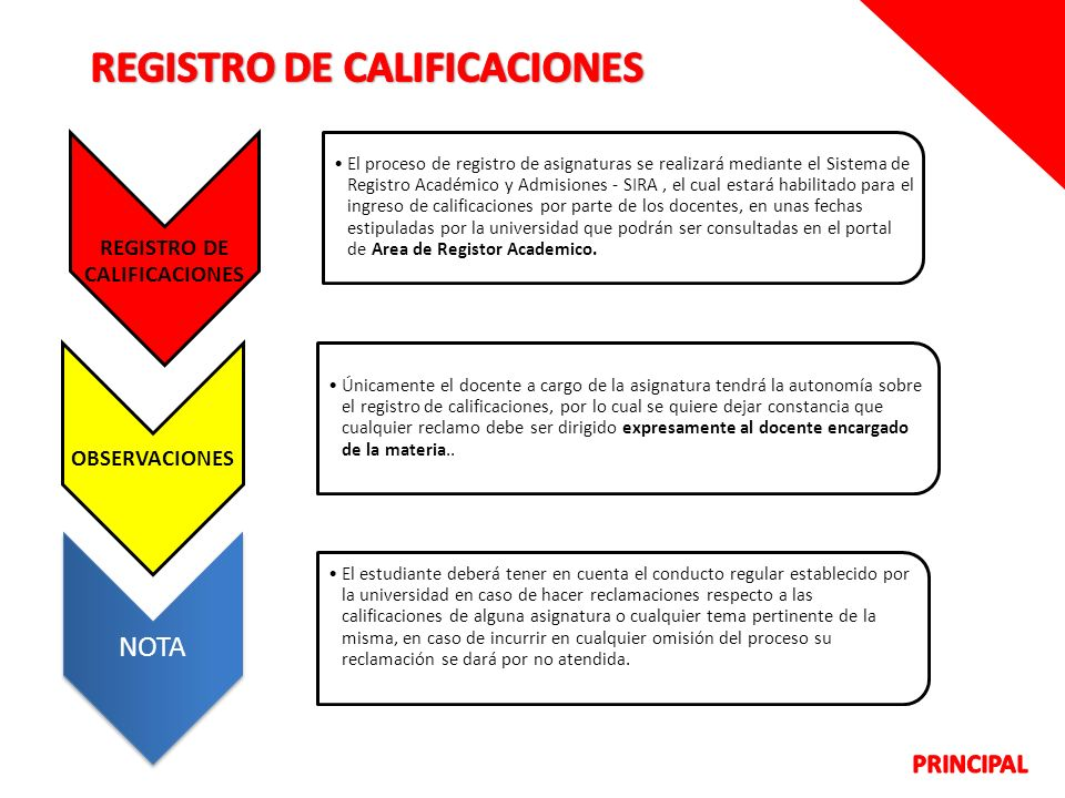 REGISTRO DE CALIFICACIONES