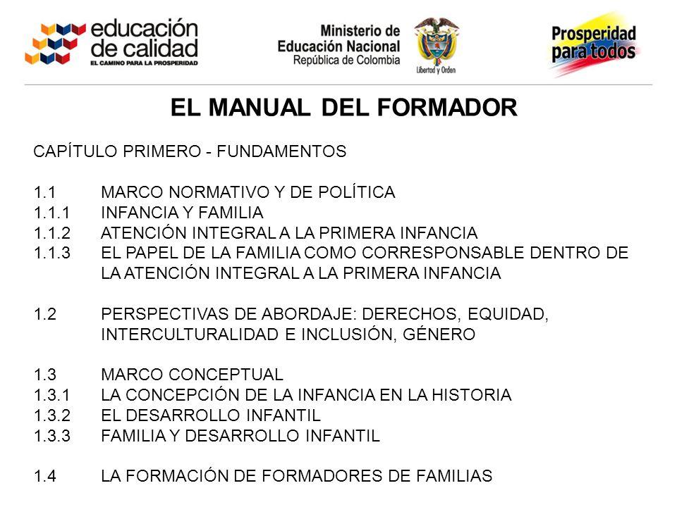 El manual del formador CAPÍTULO PRIMERO - FUNDAMENTOS