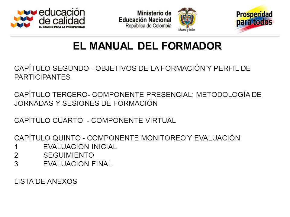 El manual del formador CAPÍTULO SEGUNDO - OBJETIVOS DE LA FORMACIÓN Y PERFIL DE PARTICIPANTES.