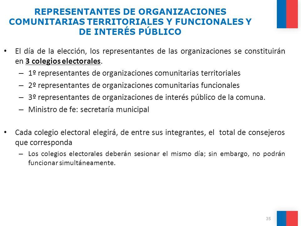 1º representantes de organizaciones comunitarias territoriales