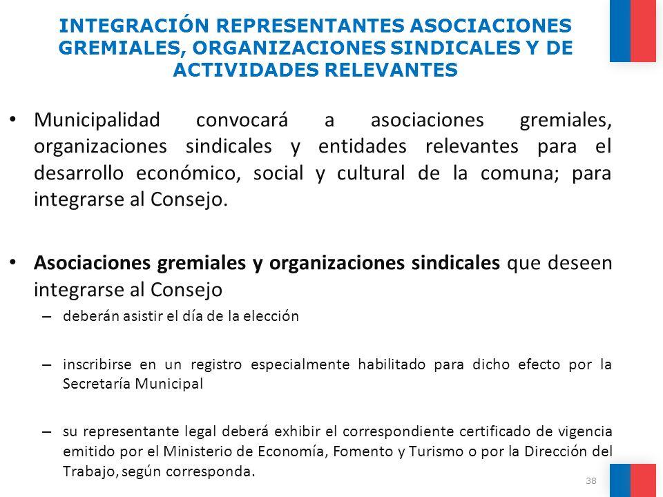 INTEGRACIÓN REPRESENTANTES ASOCIACIONES GREMIALES, ORGANIZACIONES SINDICALES Y DE ACTIVIDADES RELEVANTES