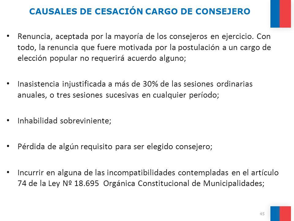 CAUSALES DE CESACIÓN CARGO DE CONSEJERO
