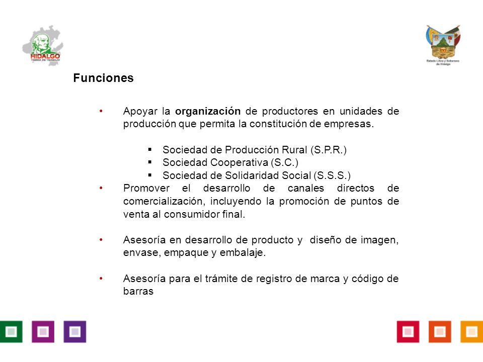Funciones Apoyar la organización de productores en unidades de producción que permita la constitución de empresas.