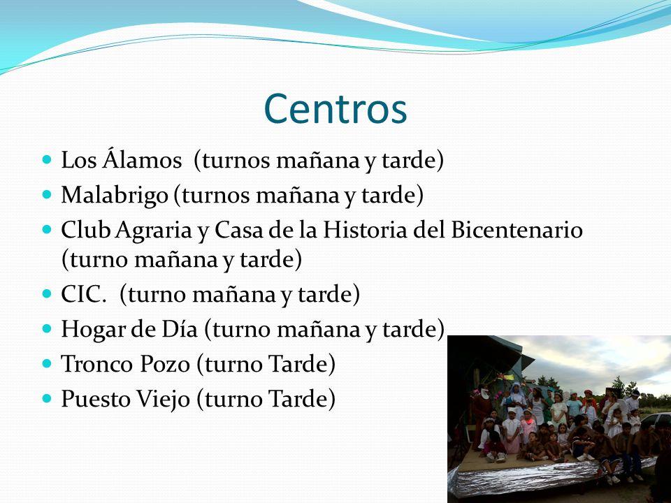 Centros Los Álamos (turnos mañana y tarde)