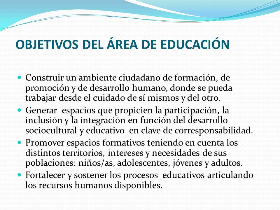 OBJETIVOS DEL ÁREA DE EDUCACIÓN