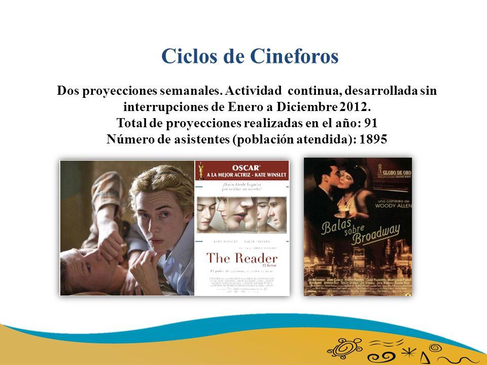 Ciclos de Cineforos Dos proyecciones semanales. Actividad continua, desarrollada sin interrupciones de Enero a Diciembre 2012.