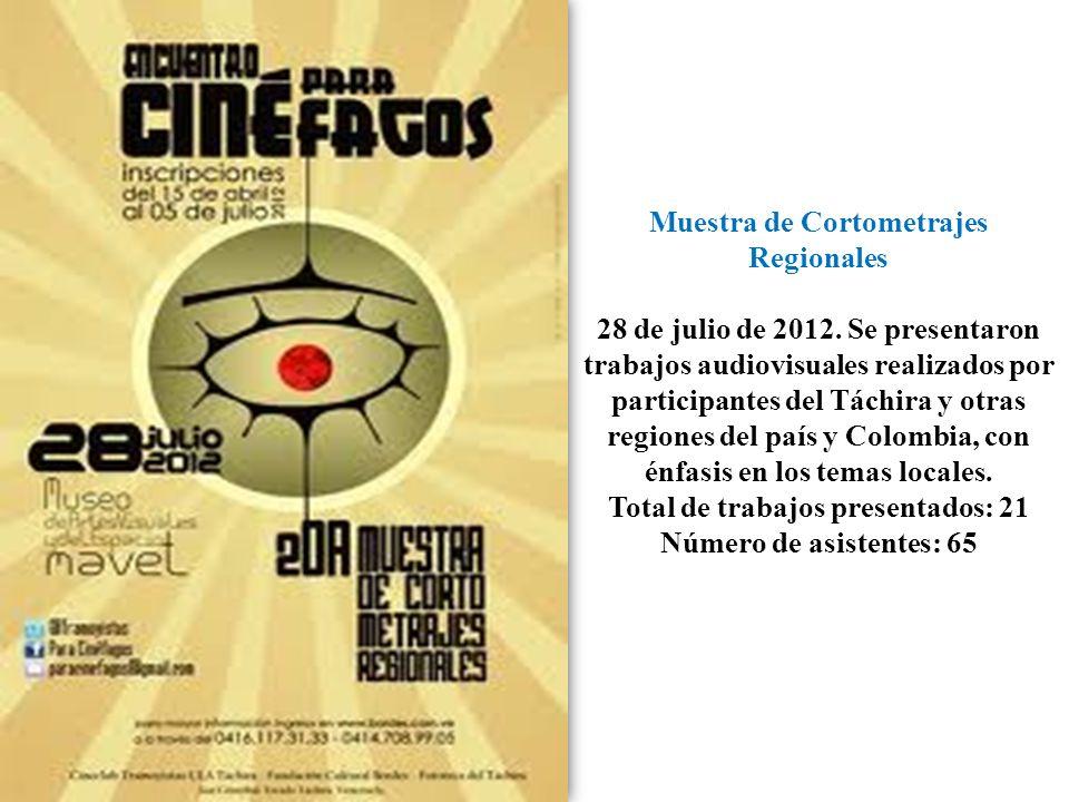 Muestra de Cortometrajes Regionales Total de trabajos presentados: 21