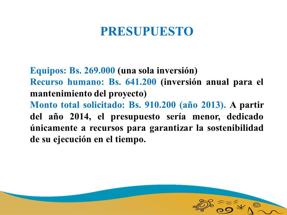 PRESUPUESTO Equipos: Bs. 269.000 (una sola inversión)