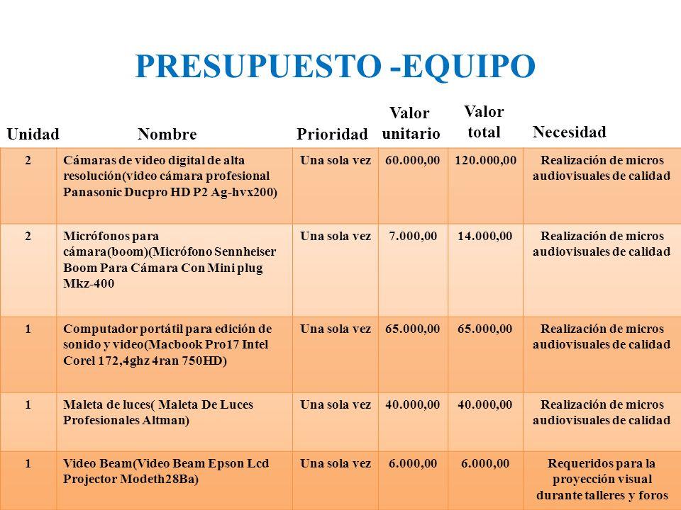 PRESUPUESTO -EQUIPO Valor unitario Valor total Unidad Nombre Prioridad