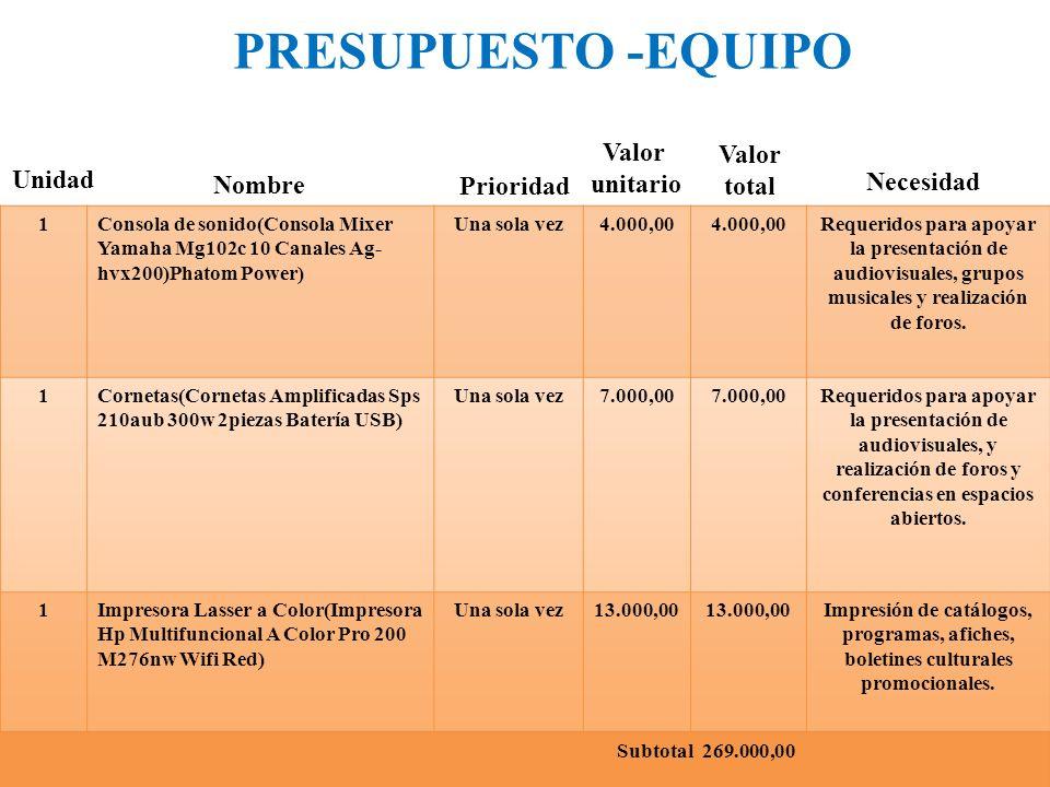 PRESUPUESTO -EQUIPO Valor Valor unitario total Unidad Necesidad Nombre