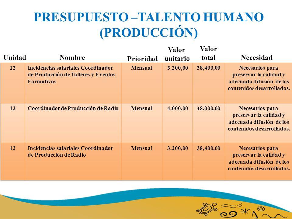 PRESUPUESTO –TALENTO HUMANO (PRODUCCIÓN)
