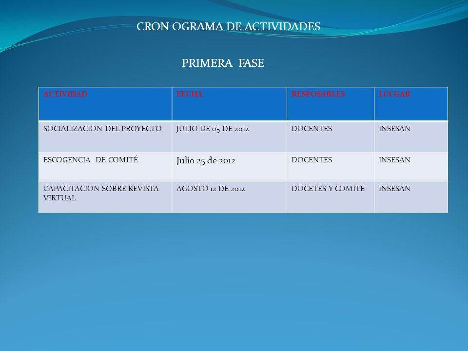 CRON OGRAMA DE ACTIVIDADES