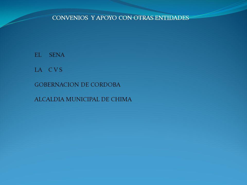 CONVENIOS Y APOYO CON OTRAS ENTIDADES